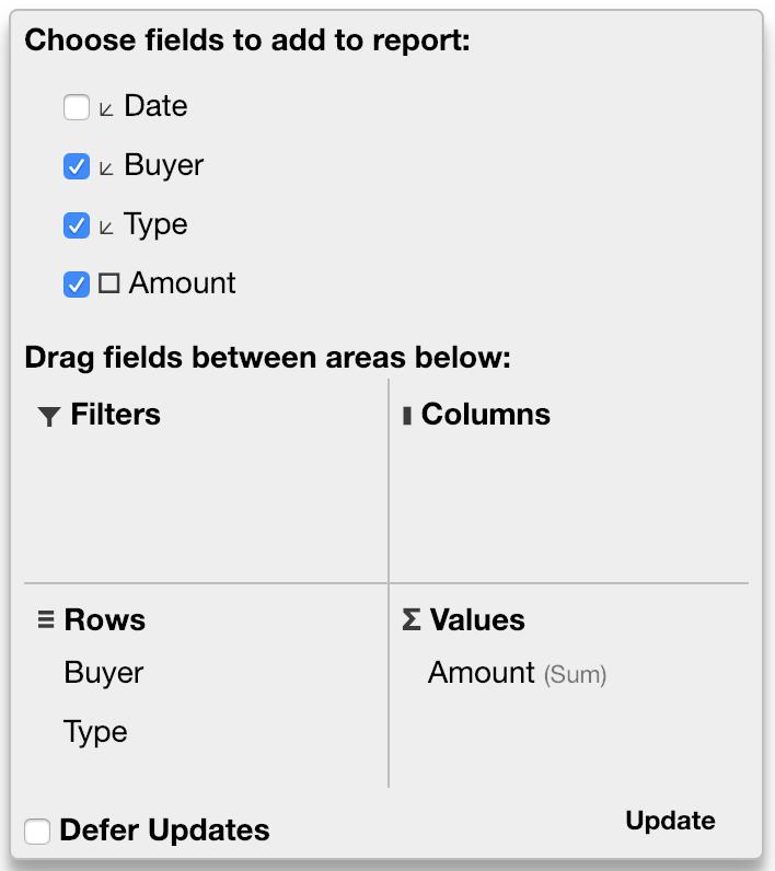 Custom Layouts in PivotPanel | OLAP | Wijmo Documentation