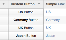 Button Column in JavaScript DataGrid